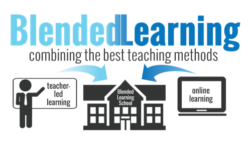 blended%20learning%20header-01-01-01.png